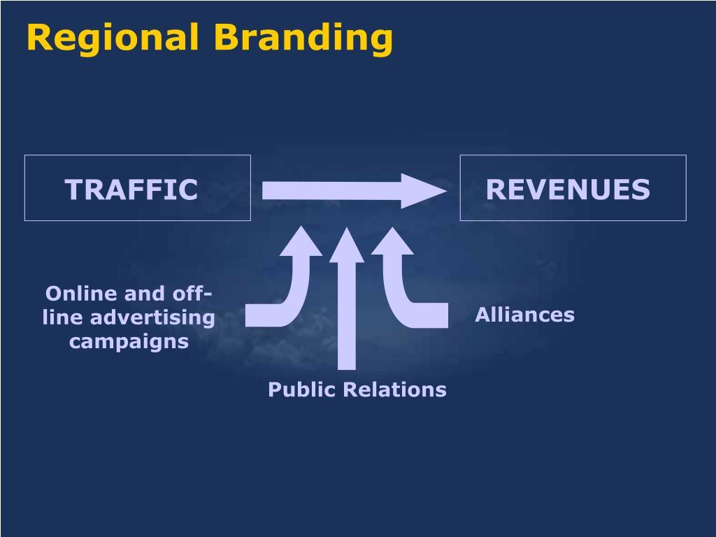 Regional Branding