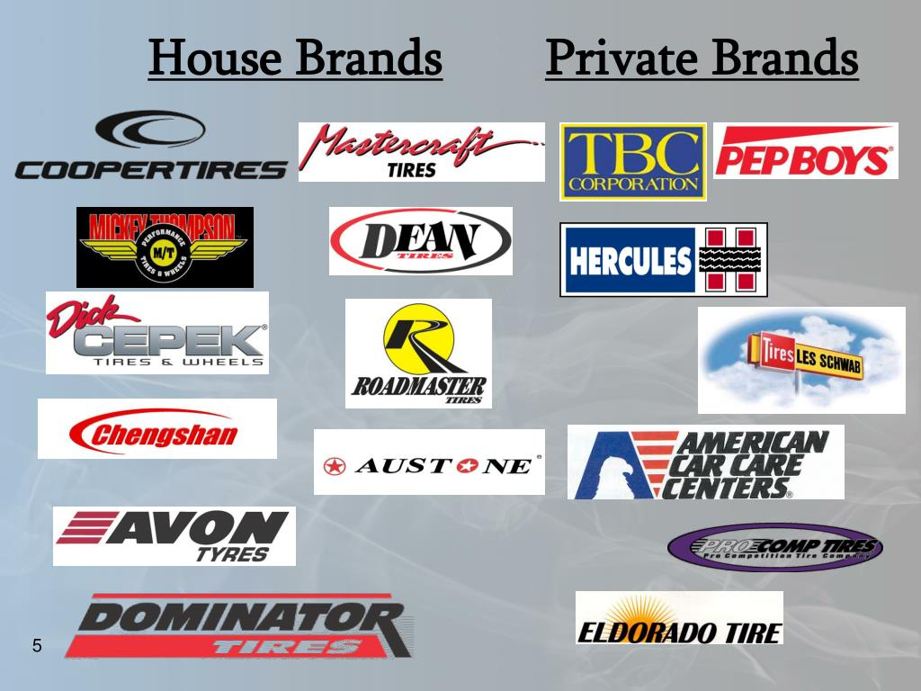 Private Brands