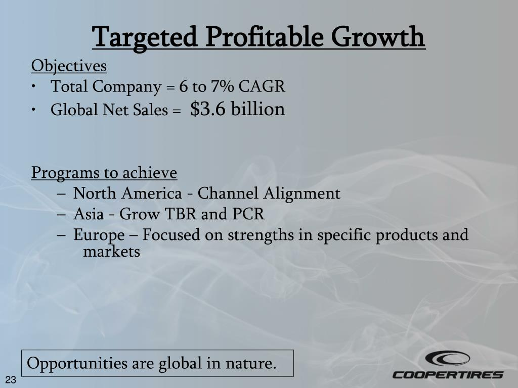 Targeted Profitable Growth