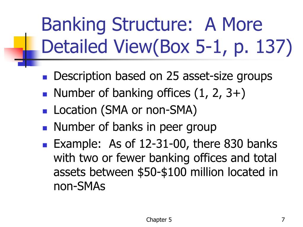 Banking Structure:  A More Detailed View(Box 5-1, p. 137)