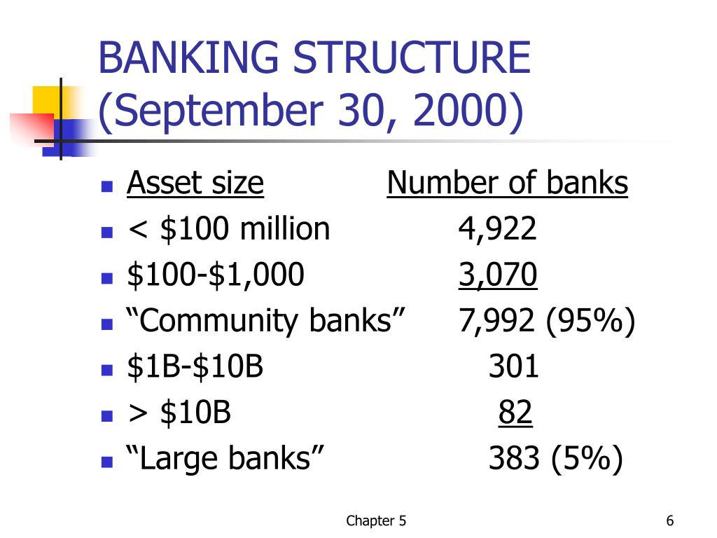 BANKING STRUCTURE