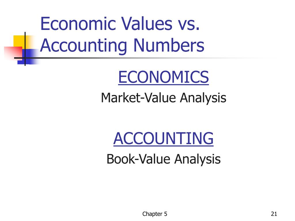 Economic Values vs. Accounting Numbers