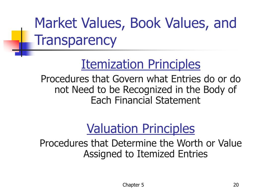 Market Values, Book Values, and Transparency
