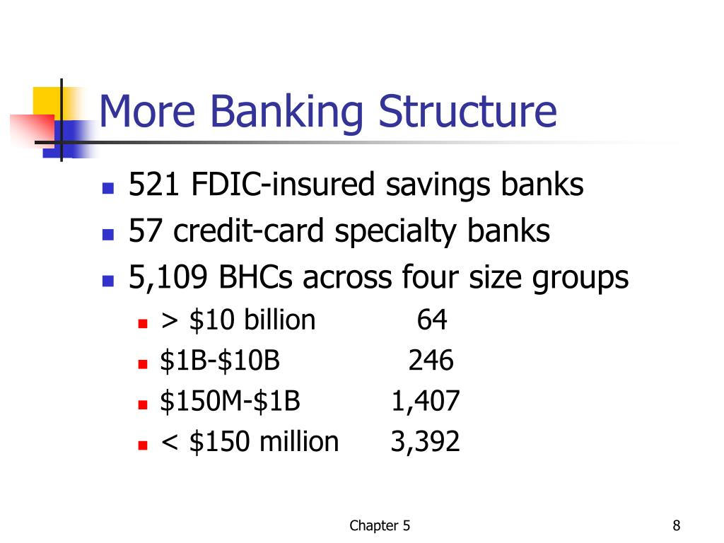 More Banking Structure