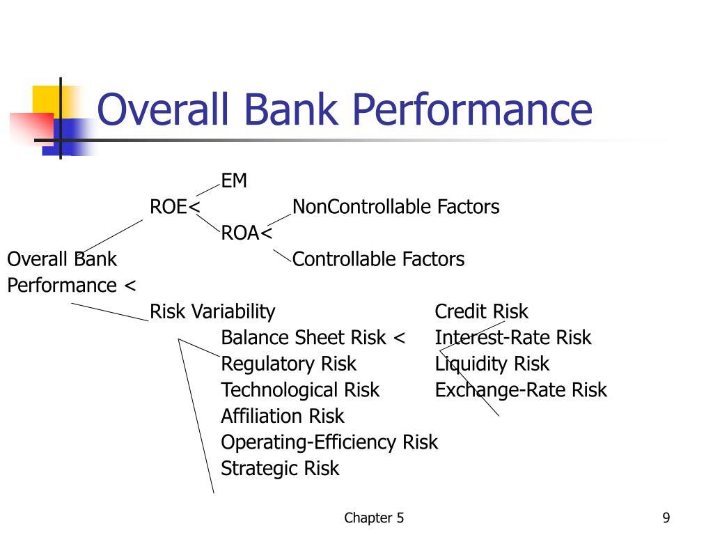 Overall Bank Performance