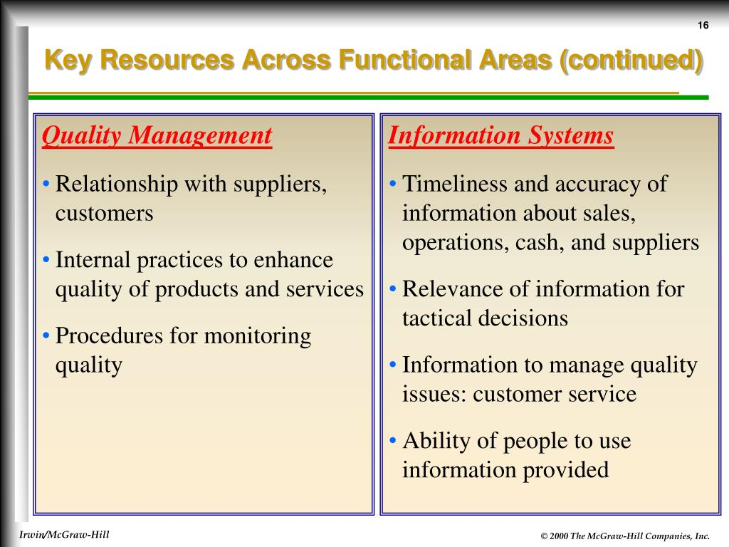Key Resources Across Functional Areas (continued)