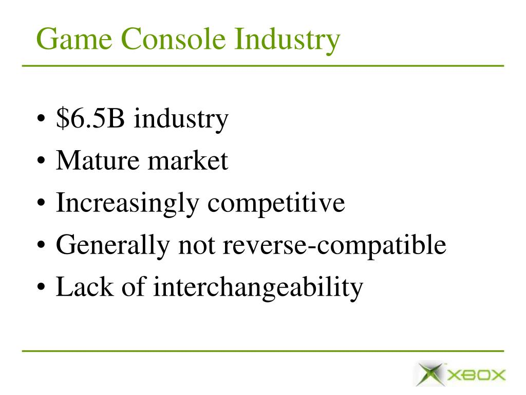 Game Console Industry