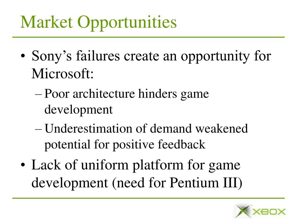 Market Opportunities