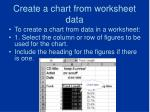 create a chart from worksheet data