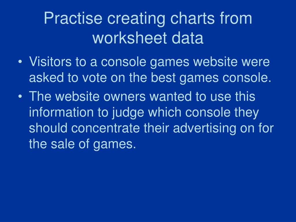 Practise creating charts from worksheet data