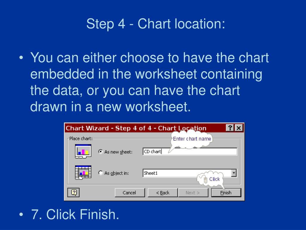 Step 4 - Chart location:
