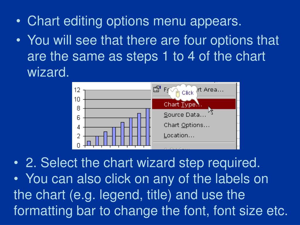 Chart editing options menu appears.