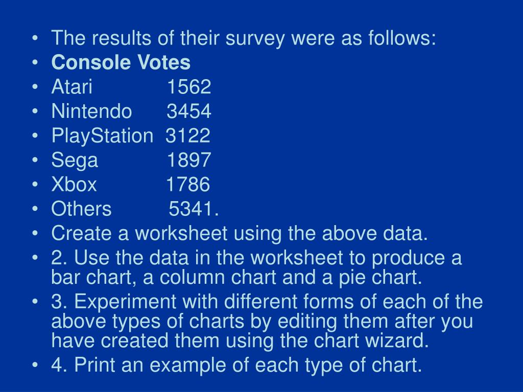 The results of their survey were as follows:
