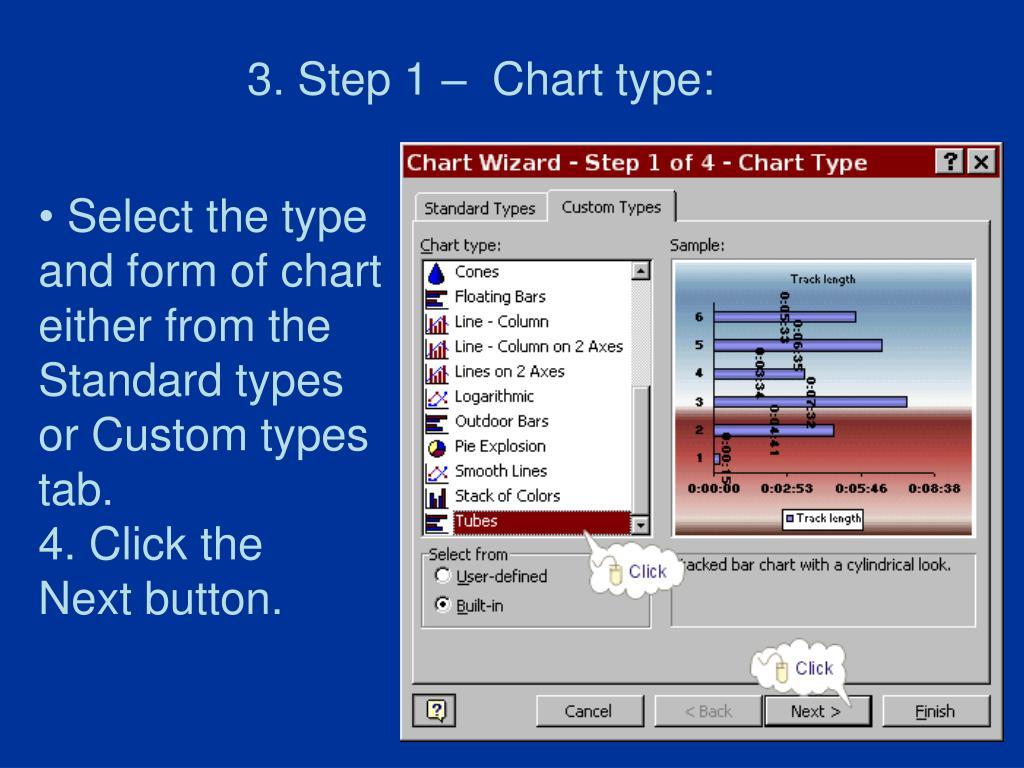3. Step 1 –  Chart type: