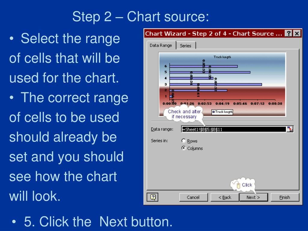Step 2 – Chart source: