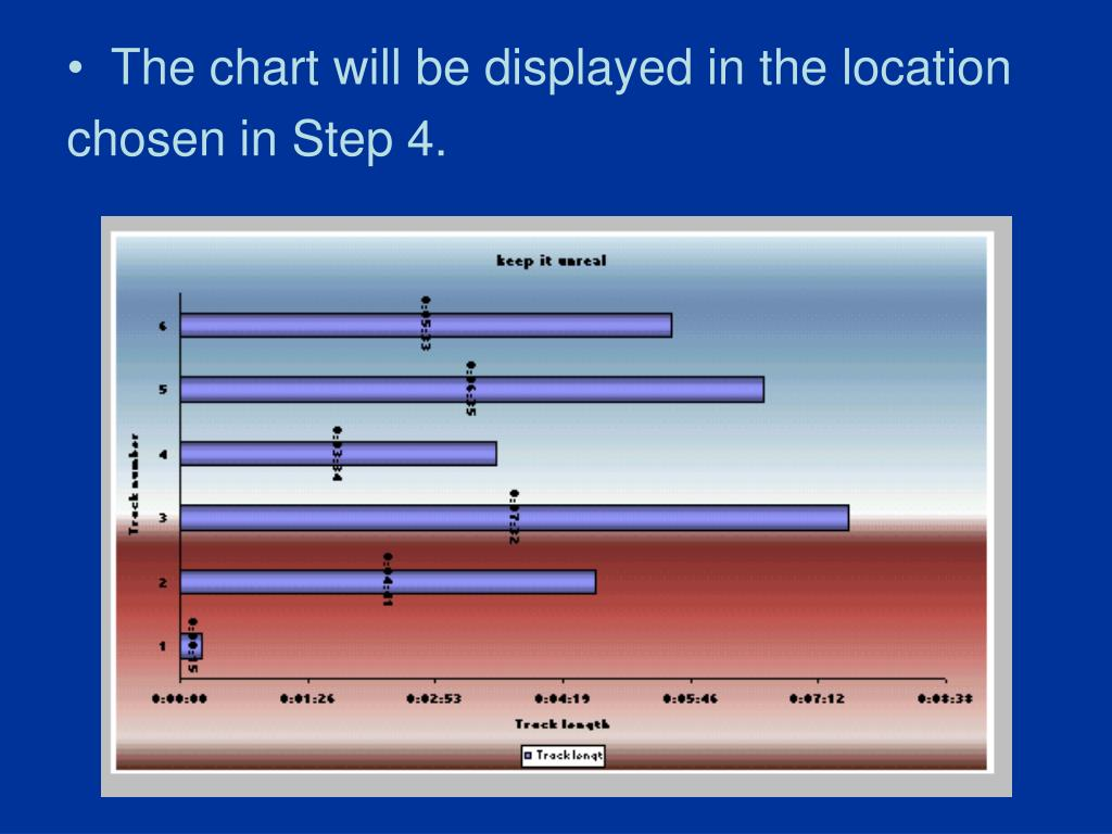 The chart will be displayed in the location chosen in Step 4.