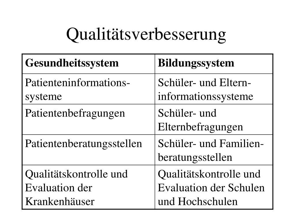 Qualitätsverbesserung