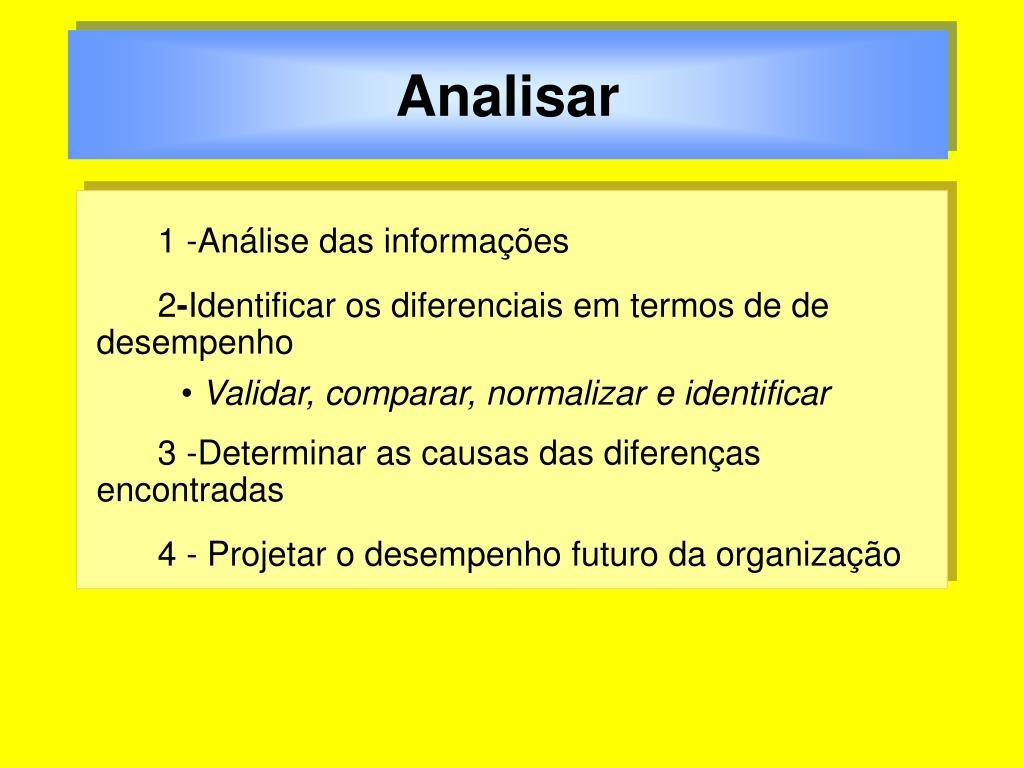 Analisar