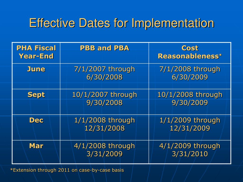 Effective Dates for Implementation