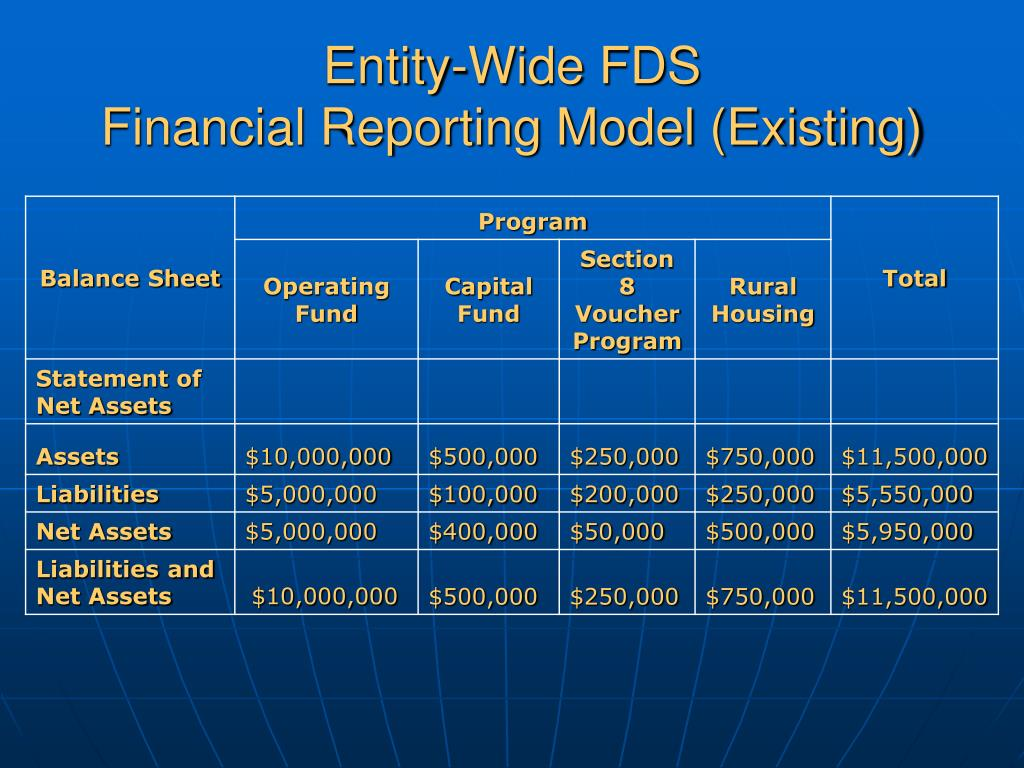 Entity-Wide FDS
