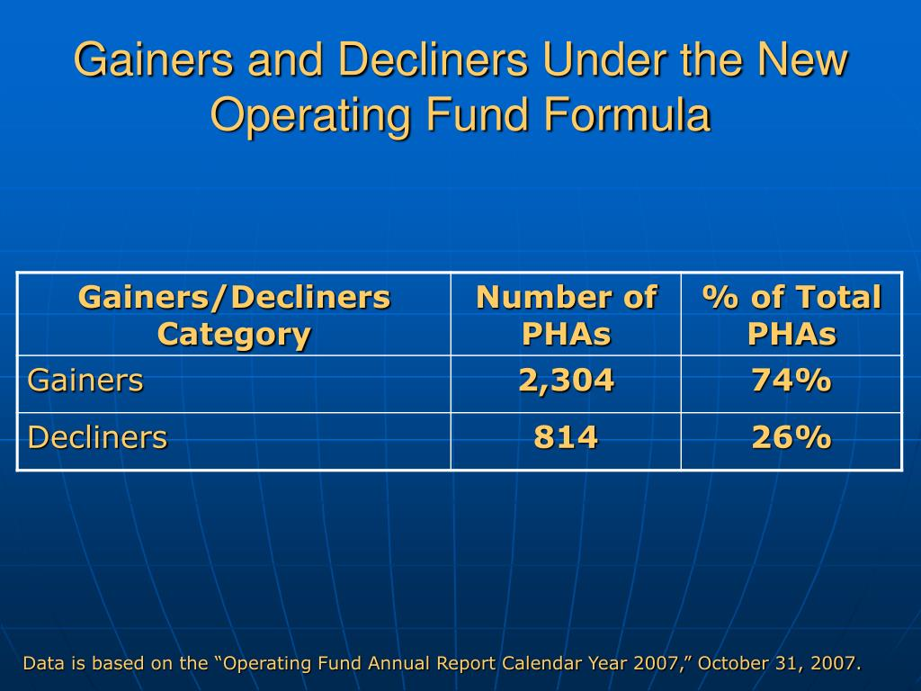 Gainers and Decliners Under the New Operating Fund Formula