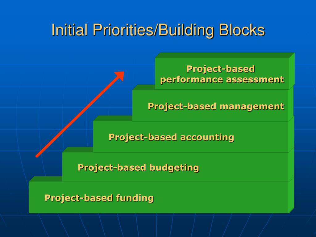 Initial Priorities/Building Blocks