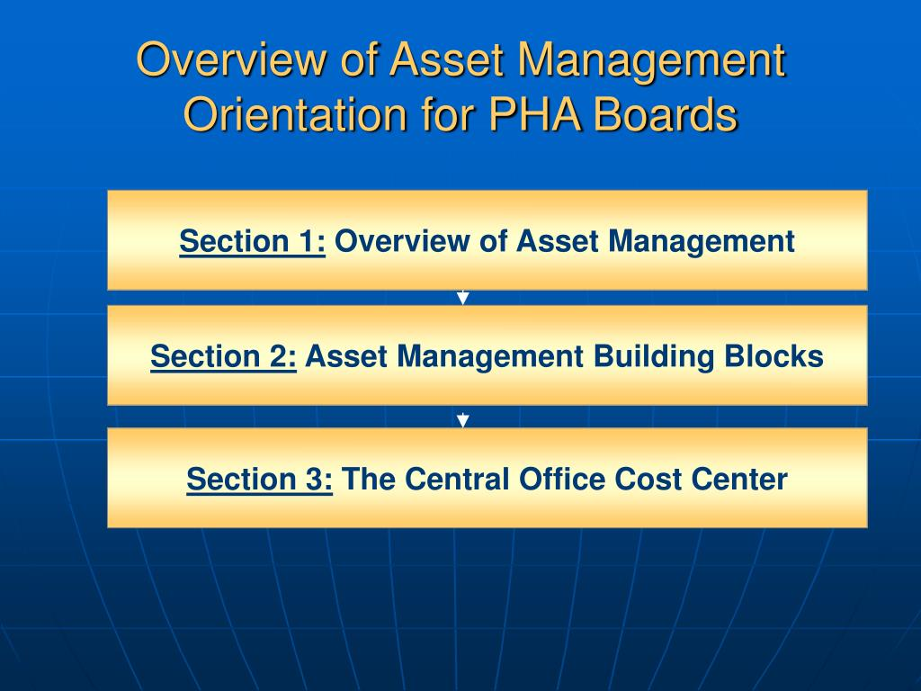 Overview of Asset Management Orientation for PHA Boards