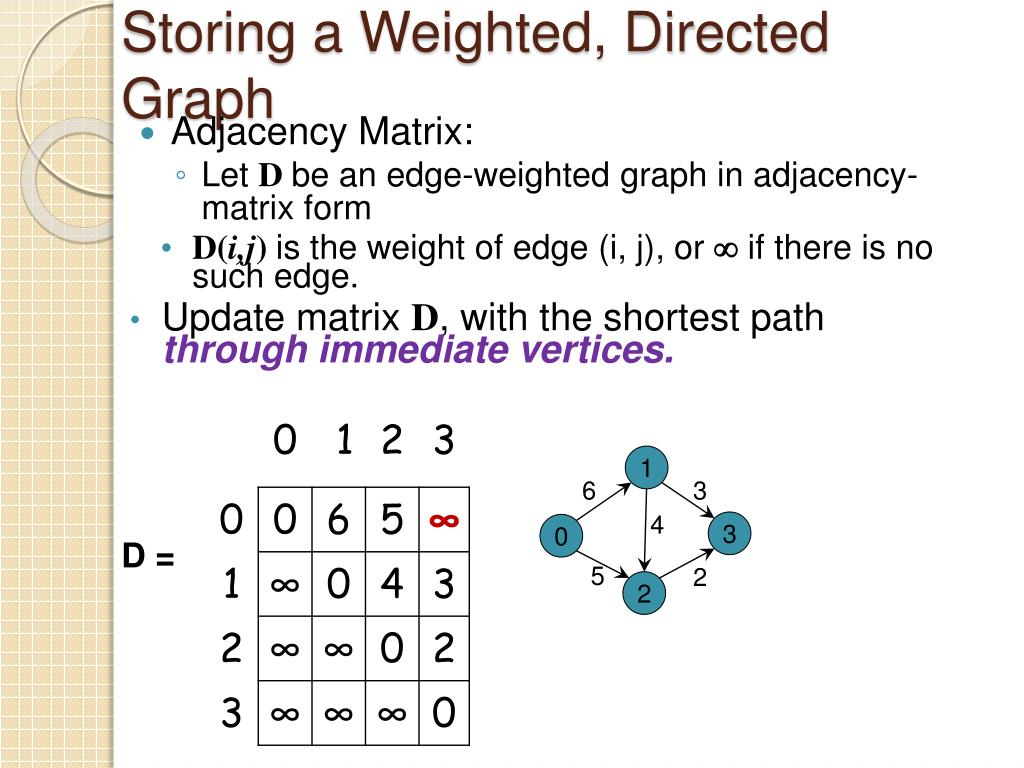Storing a Weighted, Directed Graph