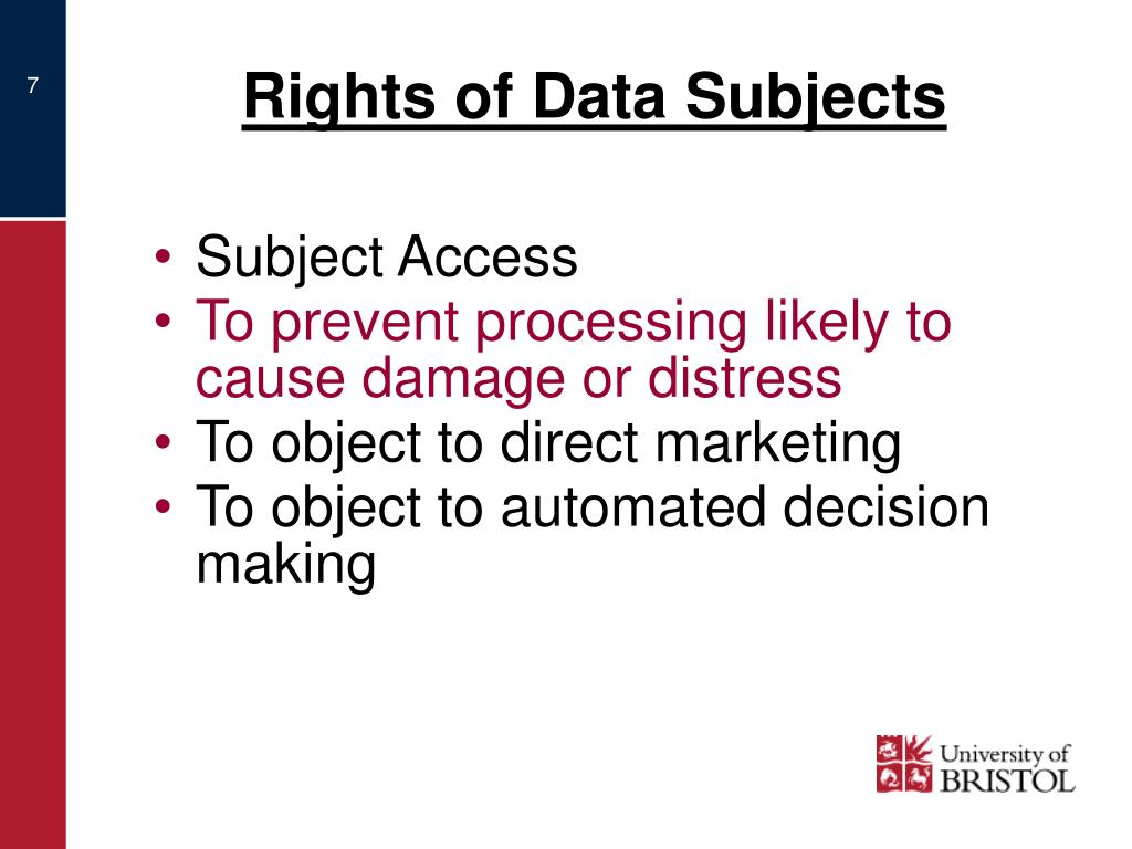 Rights of Data Subjects