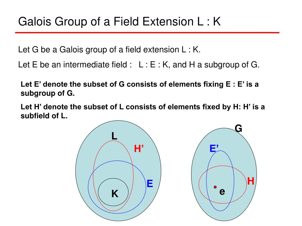 Galois Group of a Field Extension L : K