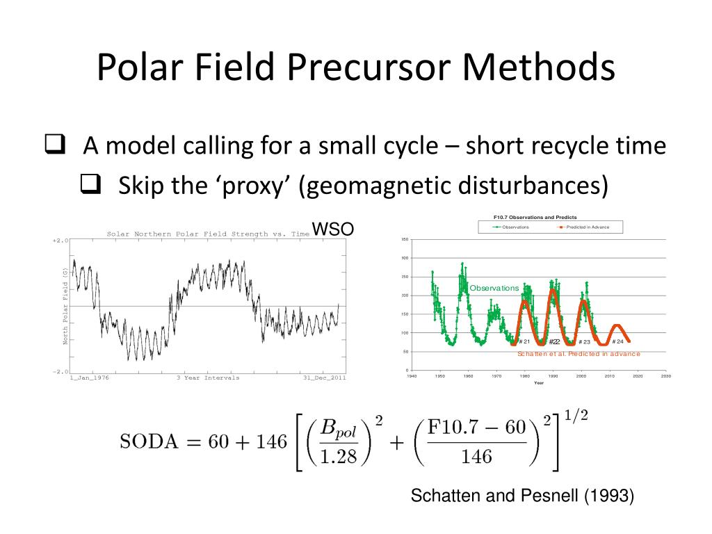 Polar Field Precursor Methods