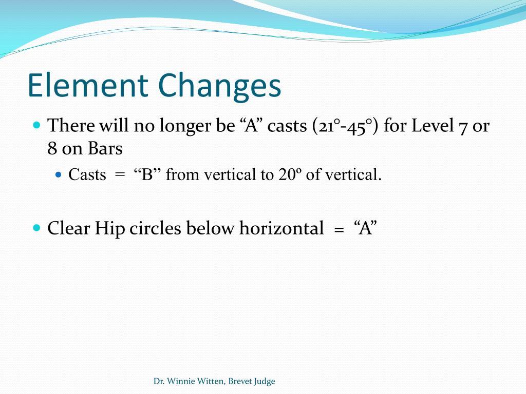 Element Changes