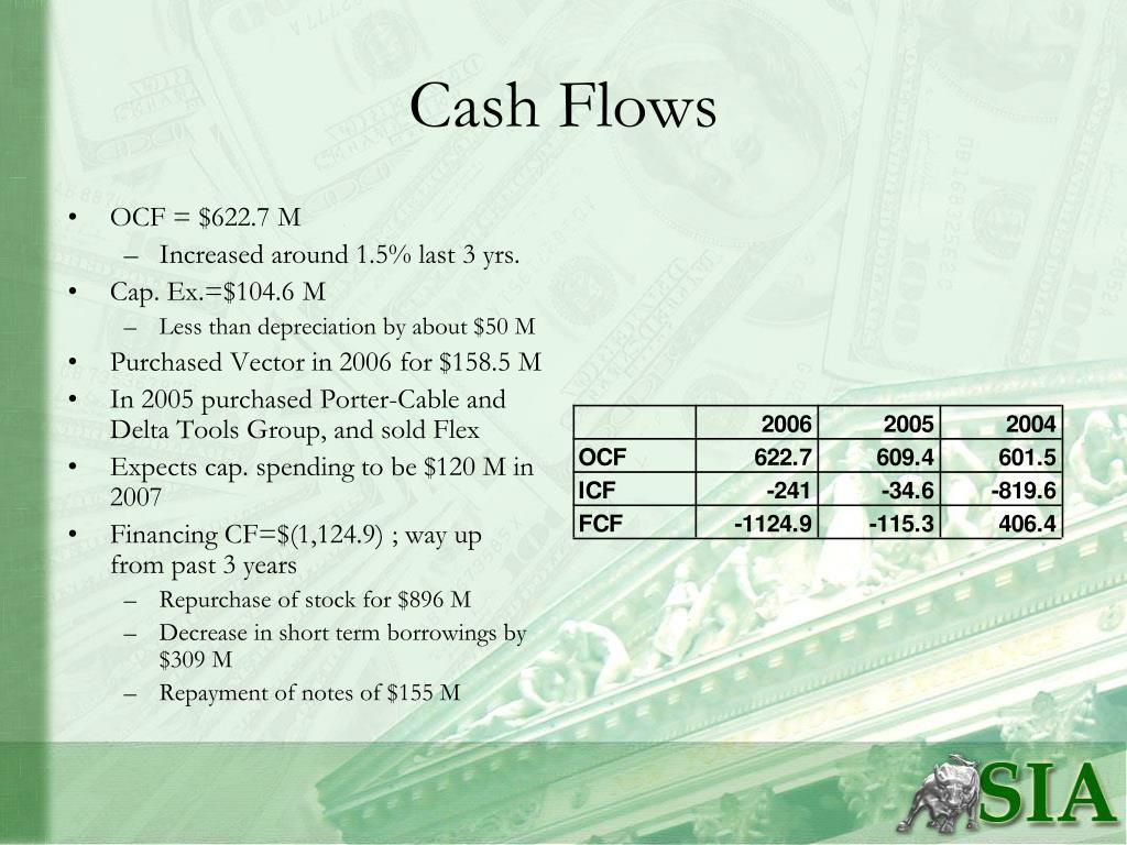 OCF = $622.7 M