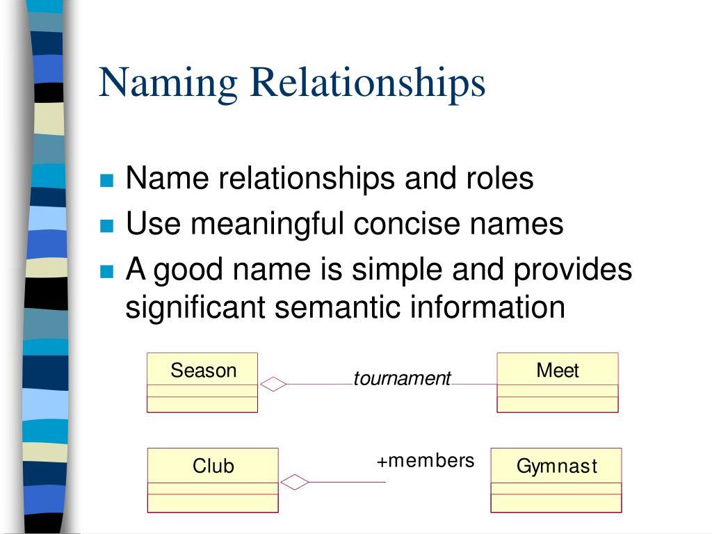 Naming Relationships