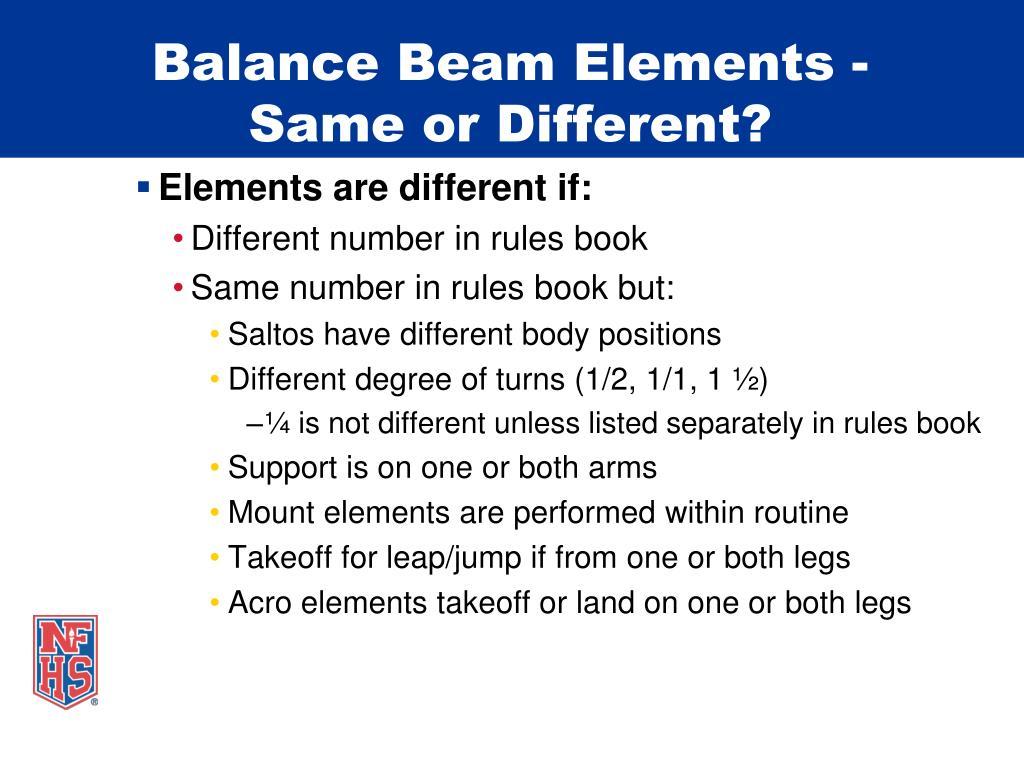 Balance Beam Elements -