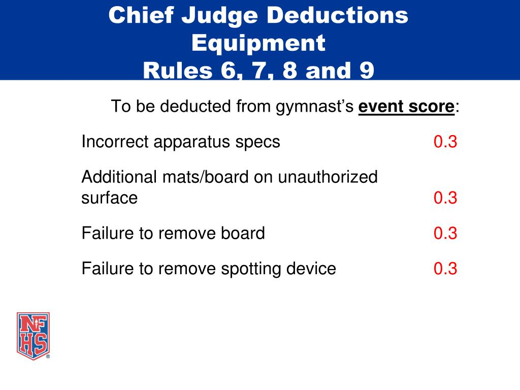 Chief Judge Deductions