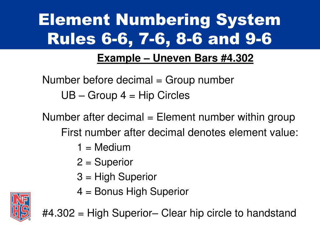 Element Numbering System