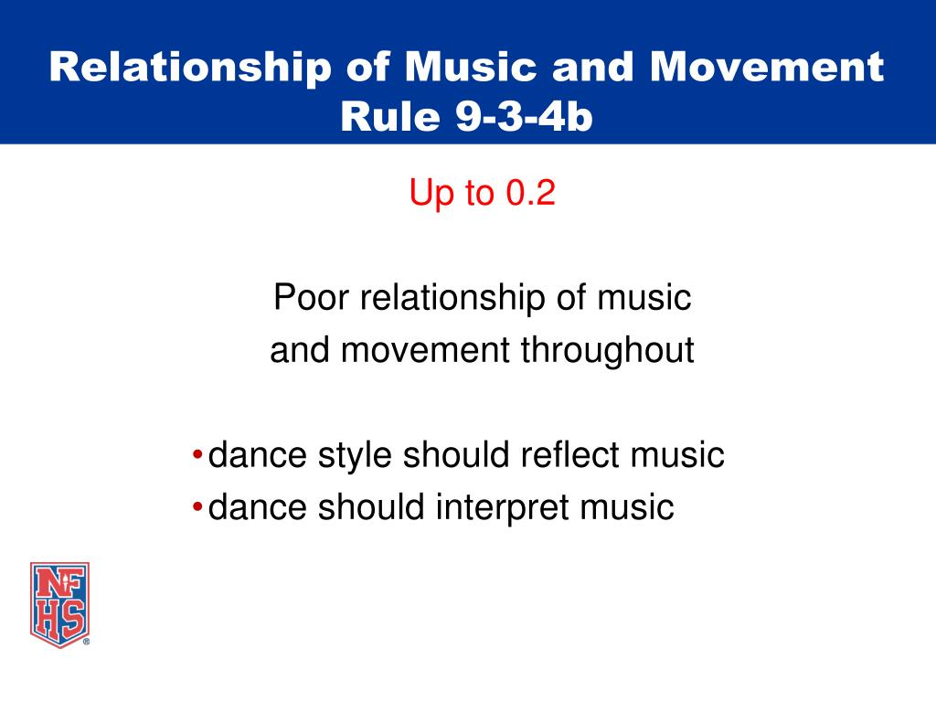 Relationship of Music and Movement
