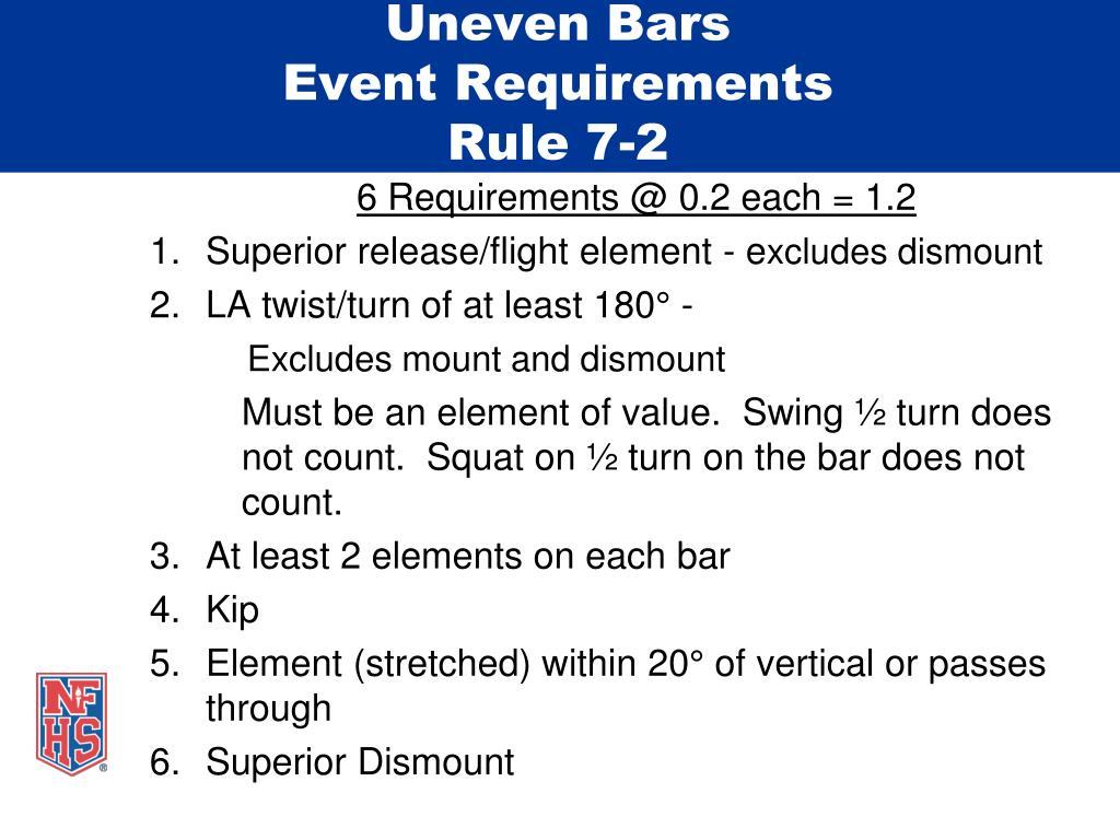 Uneven Bars