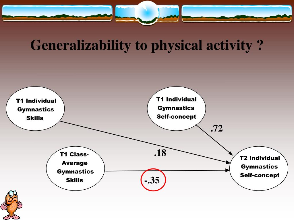 Generalizability to physical activity ?