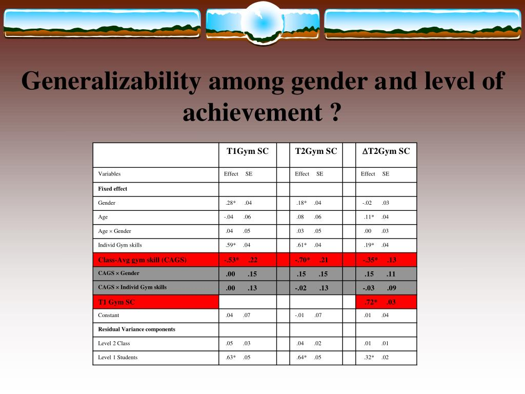 Generalizability among gender a	nd level of achievement ?