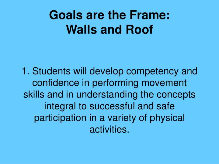 Goals are the frame walls and roof
