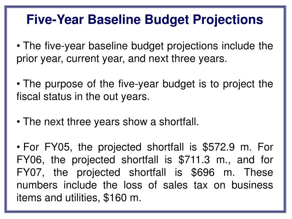 Five-Year Baseline Budget Projections