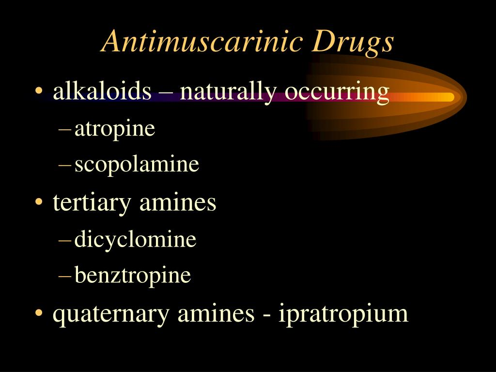 Antimuscarinic Drugs