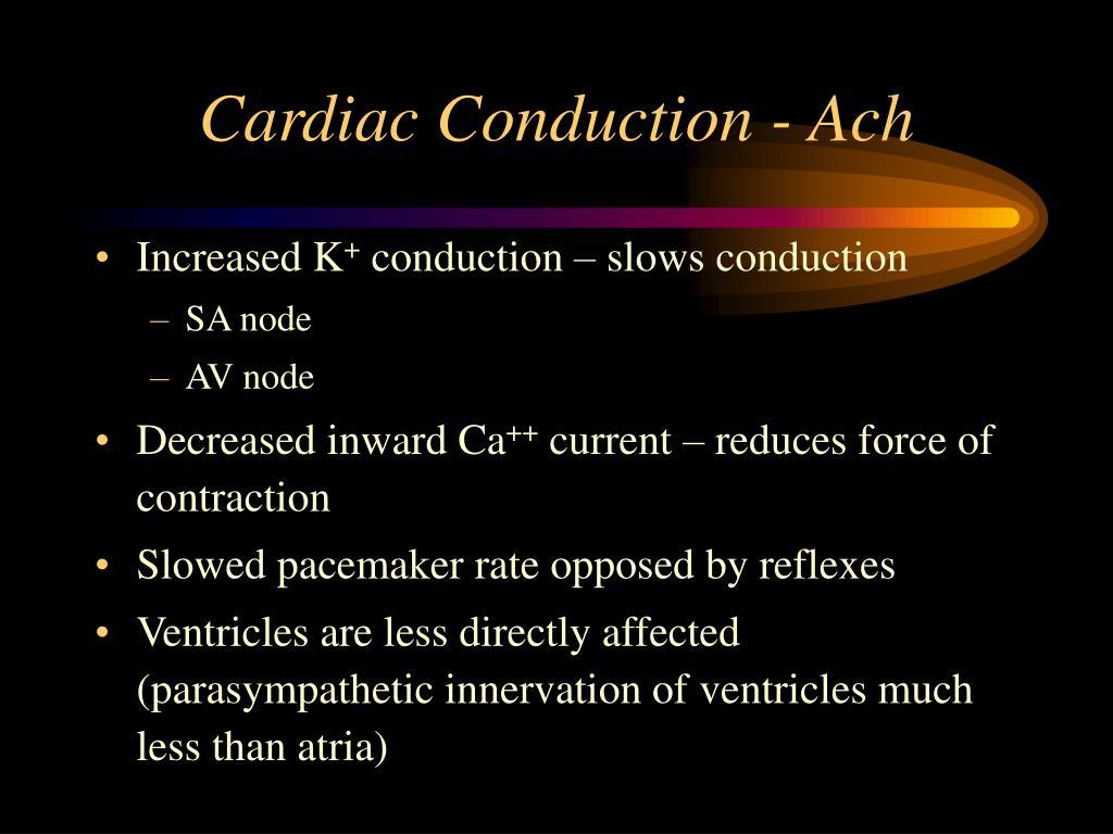 Cardiac Conduction - Ach