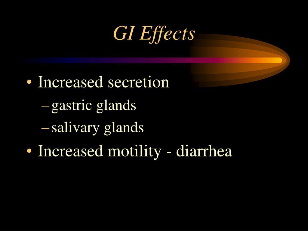 GI Effects