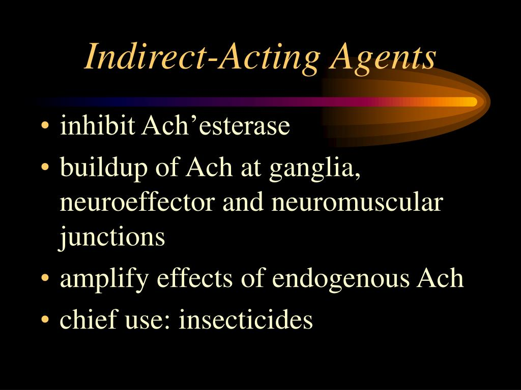 Indirect-Acting Agents