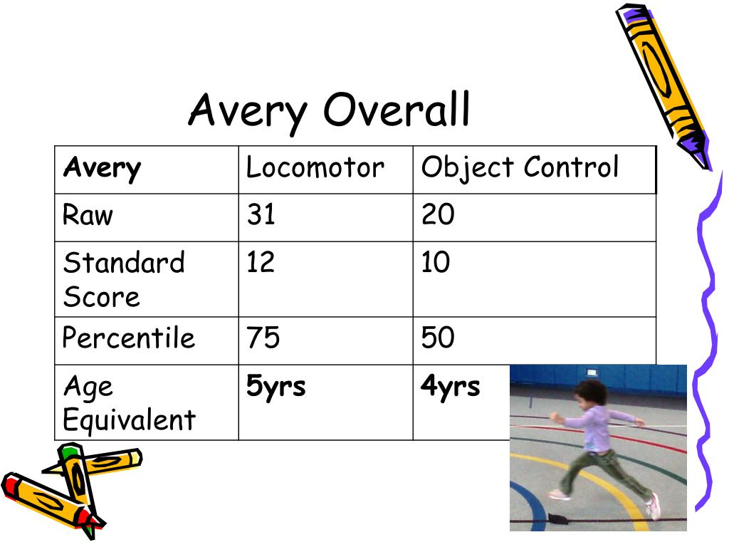 Avery Overall