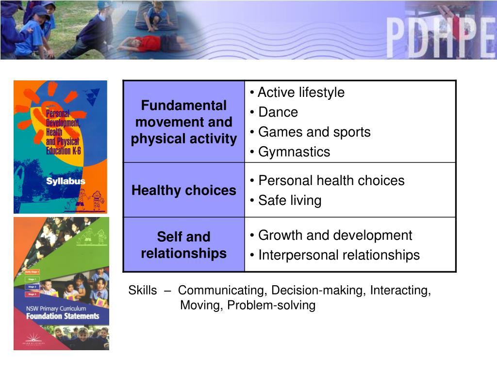 Skills  –  Communicating, Decision-making, Interacting,