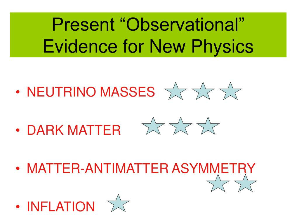 "Present ""Observational"" Evidence for New Physics"